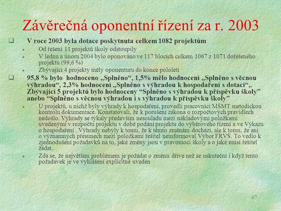 Závěrečná oponentní řízení za r. 2004