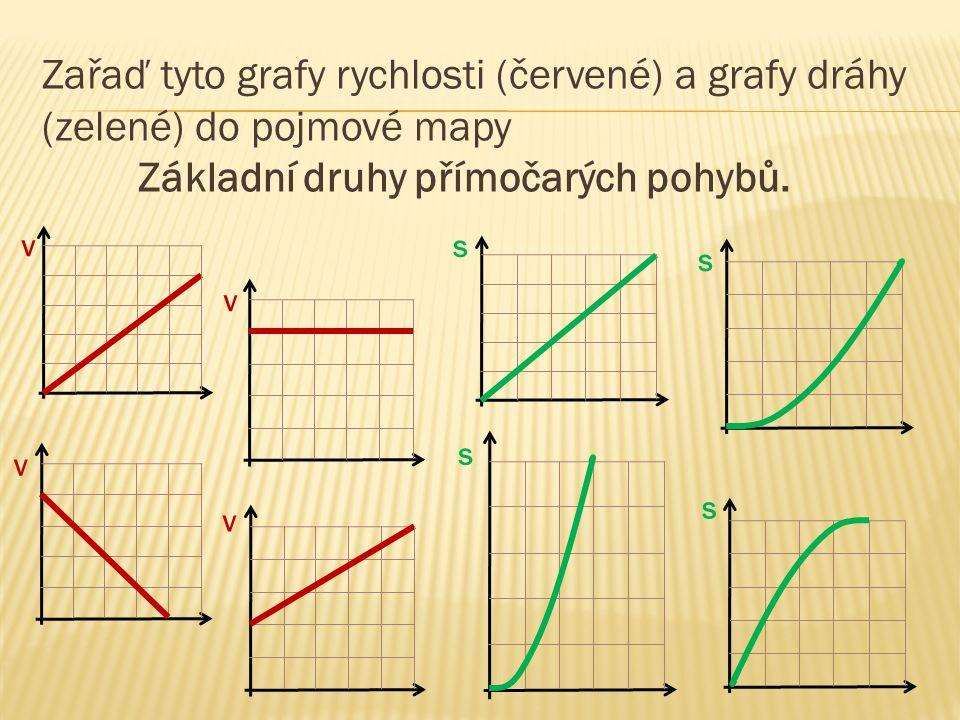 Zařaď tyto grafy rychlosti (červené) a grafy dráhy (zelené) do pojmové mapy Základní druhy přímočarých pohybů.