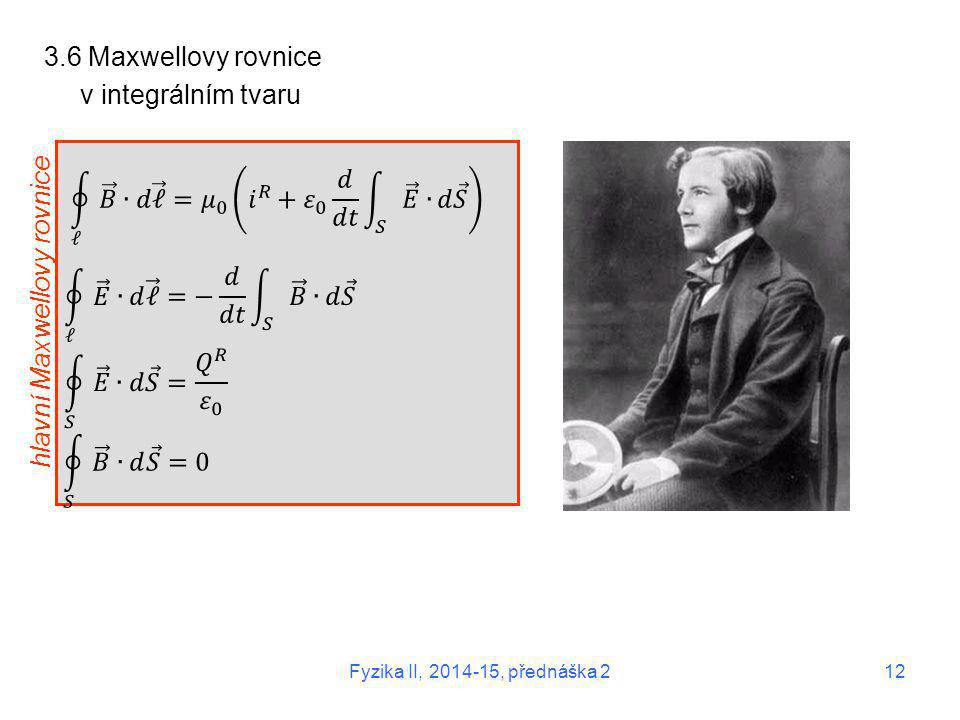 hlavní Maxwellovy rovnice
