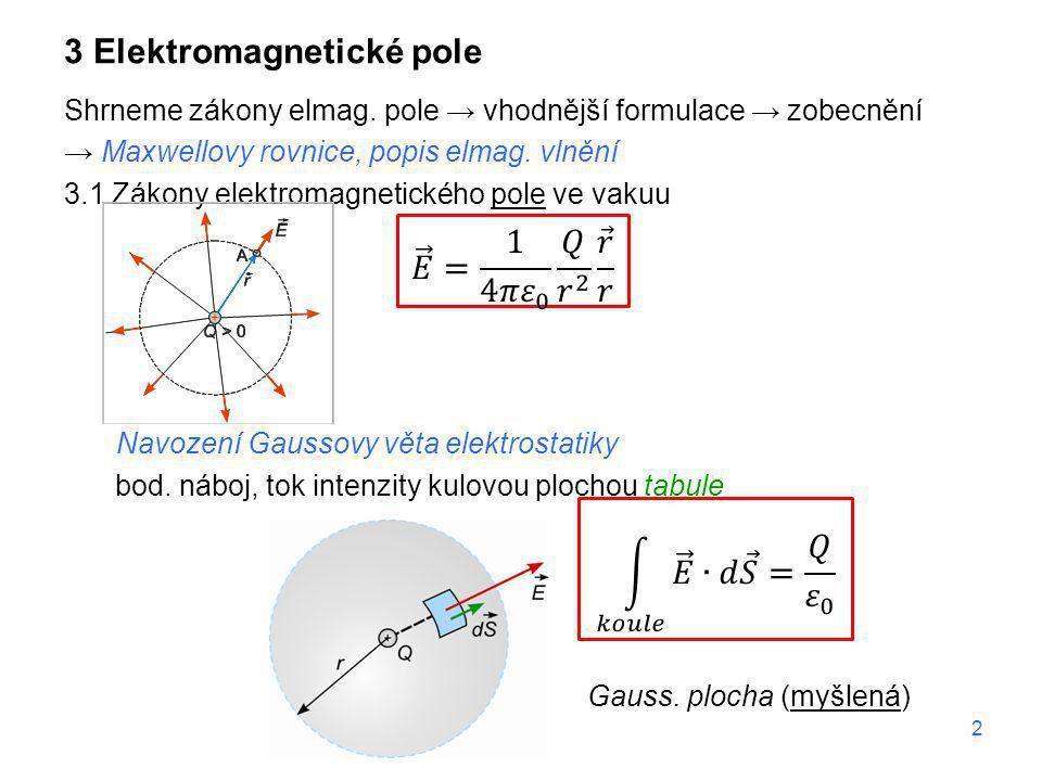 3 Elektromagnetické pole