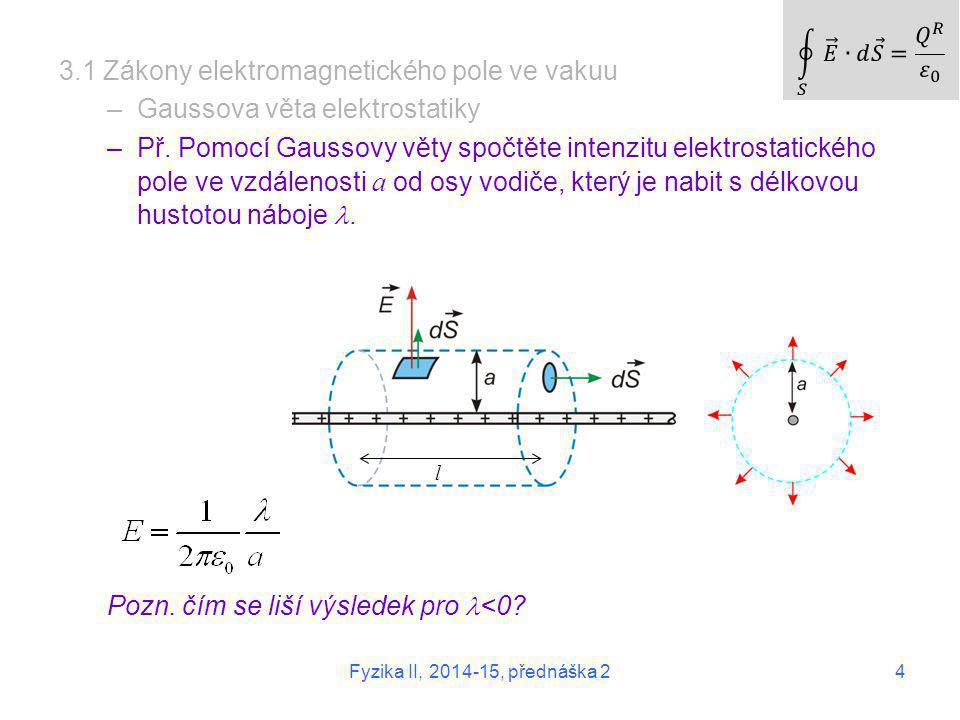3.1 Zákony elektromagnetického pole ve vakuu