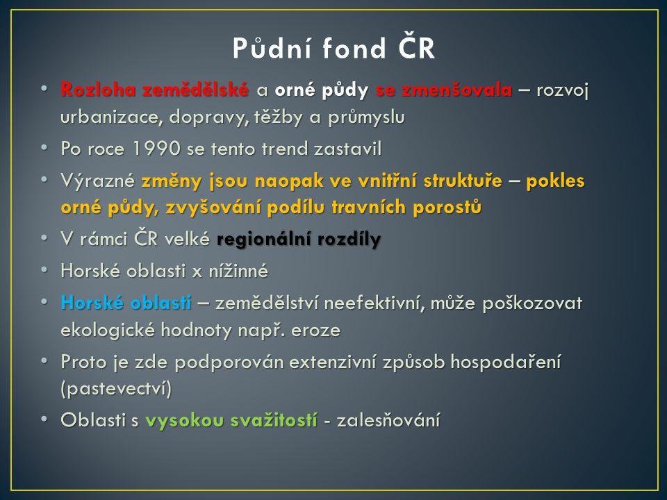 Půdní fond ČR Rozloha zemědělské a orné půdy se zmenšovala – rozvoj urbanizace, dopravy, těžby a průmyslu.