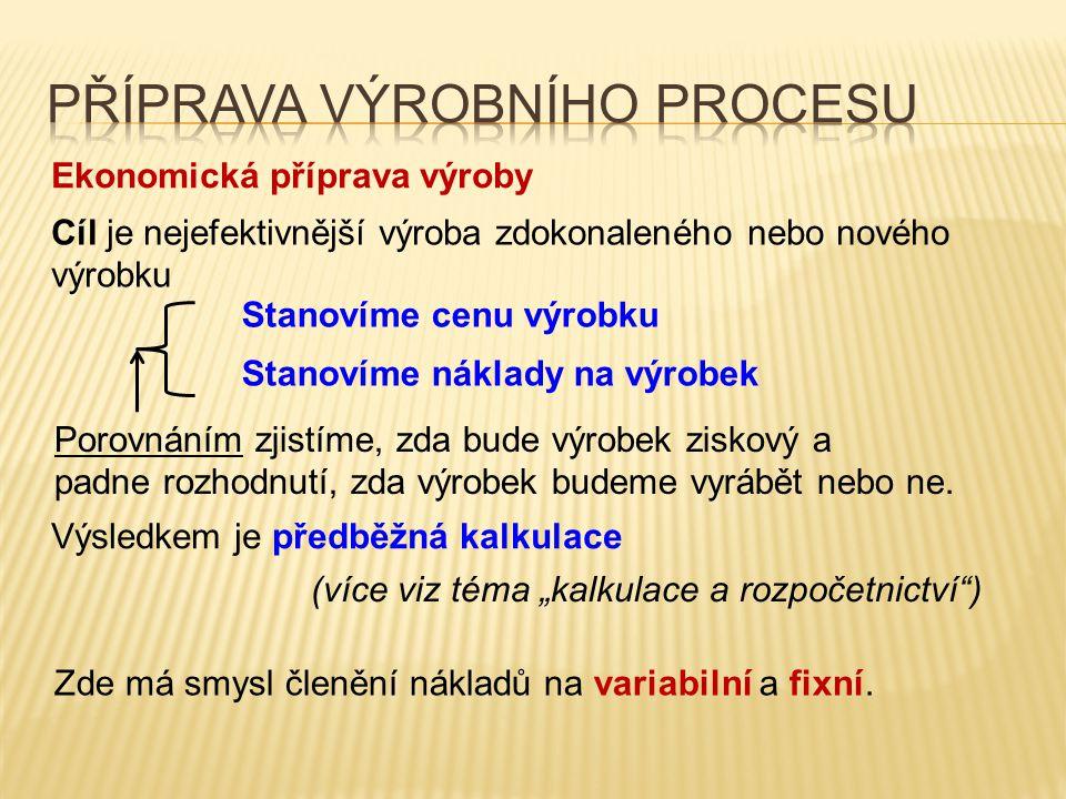 Příprava výrobního procesu