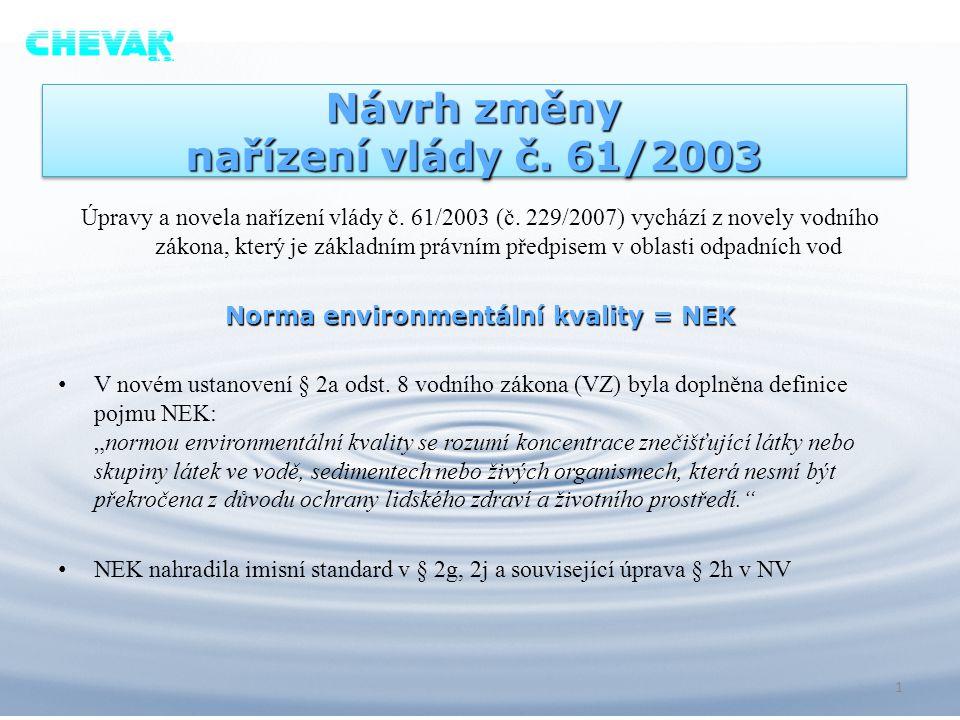 Návrh změny nařízení vlády č. 61/2003