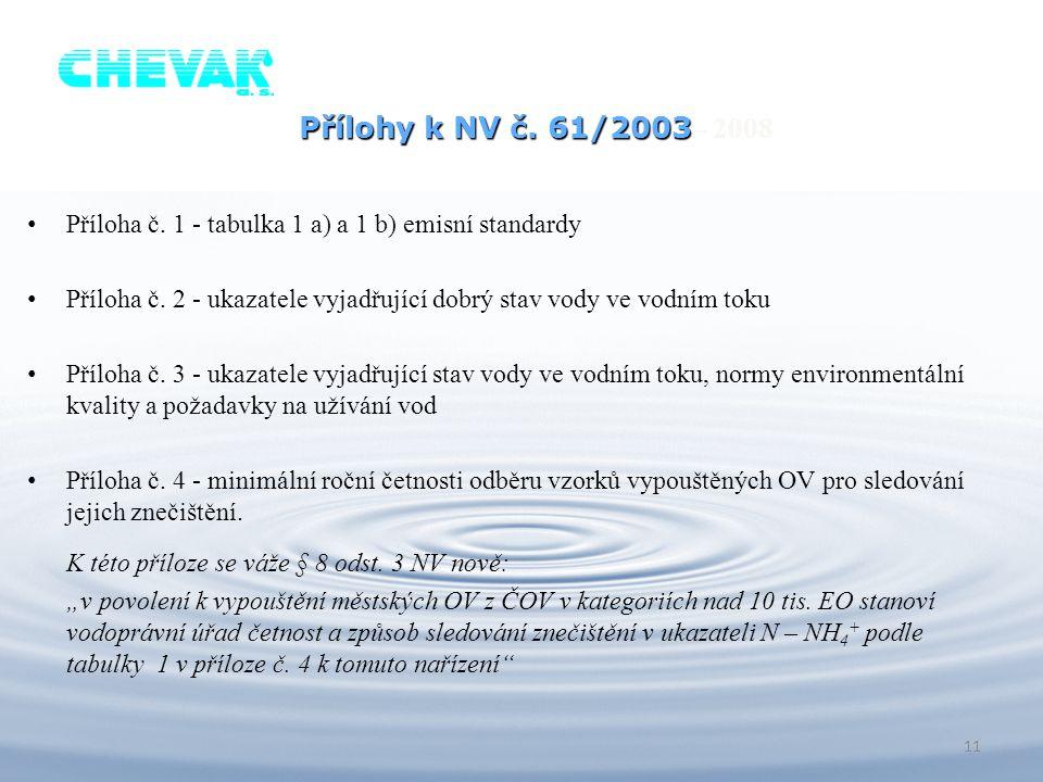 Přílohy k NV č. 61/2003– 2008 Příloha č. 1 - tabulka 1 a) a 1 b) emisní standardy.