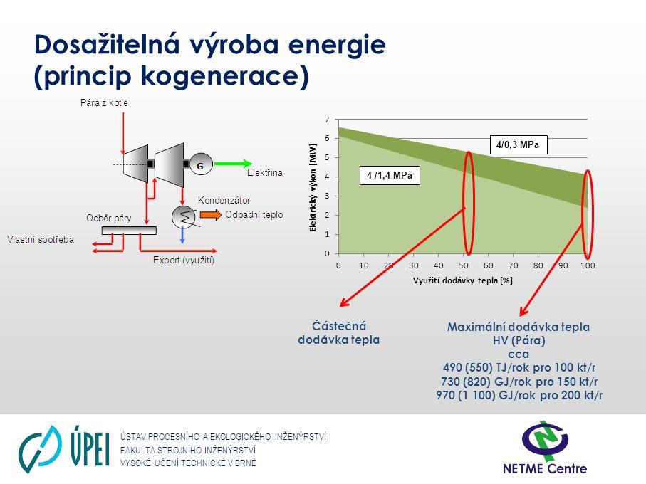 Dosažitelná výroba energie (princip kogenerace)