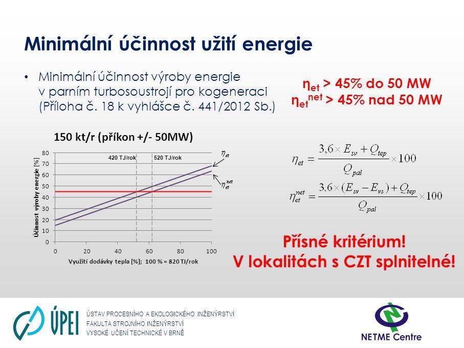 Minimální účinnost užití energie