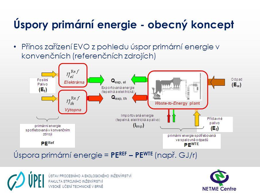 Úspory primární energie - obecný koncept