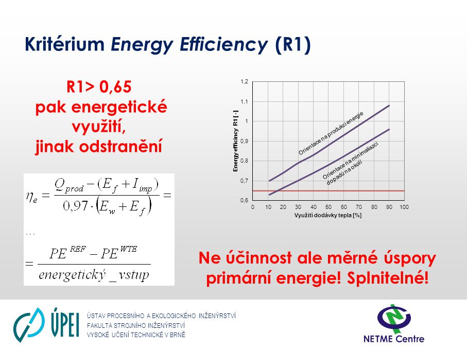 Kritérium Energy Efficiency (R1)
