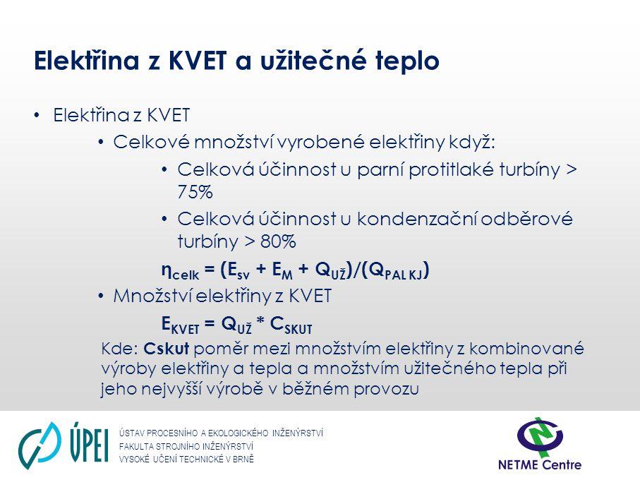 Elektřina z KVET a užitečné teplo