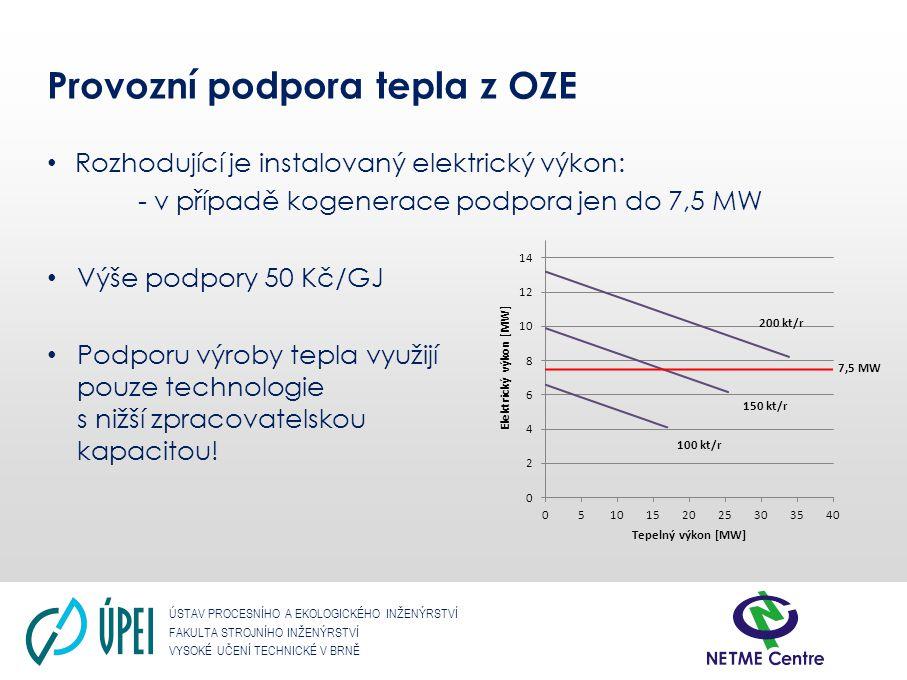 Provozní podpora tepla z OZE