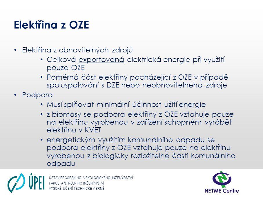 Elektřina z OZE Elektřina z obnovitelných zdrojů