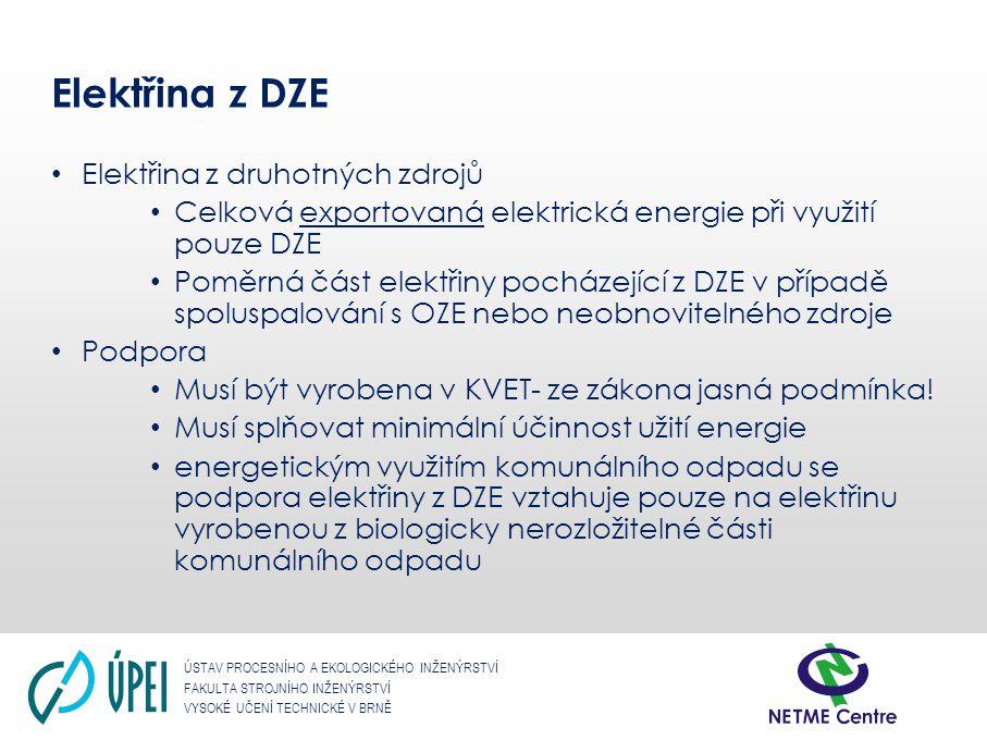 Elektřina z DZE Elektřina z druhotných zdrojů