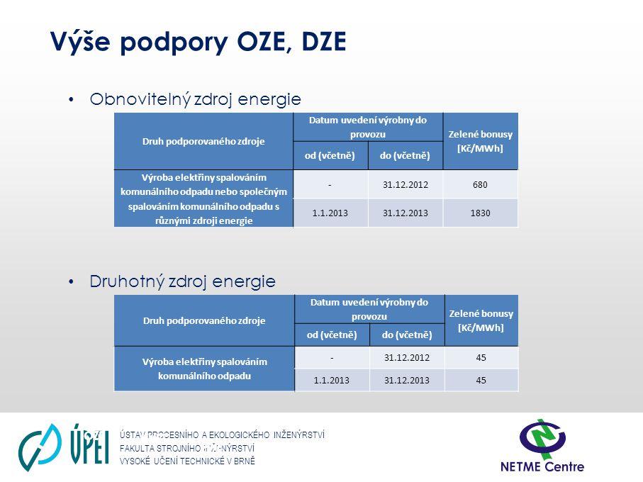 Výše podpory OZE, DZE Obnovitelný zdroj energie Druhotný zdroj energie