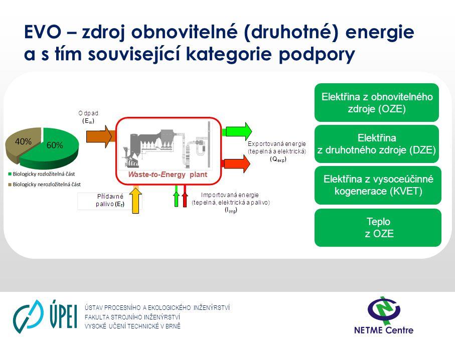EVO – zdroj obnovitelné (druhotné) energie a s tím související kategorie podpory