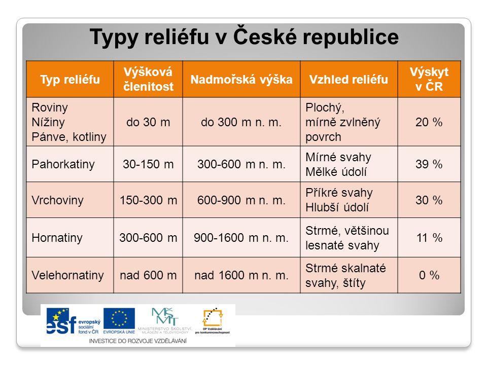 Typy reliéfu v České republice