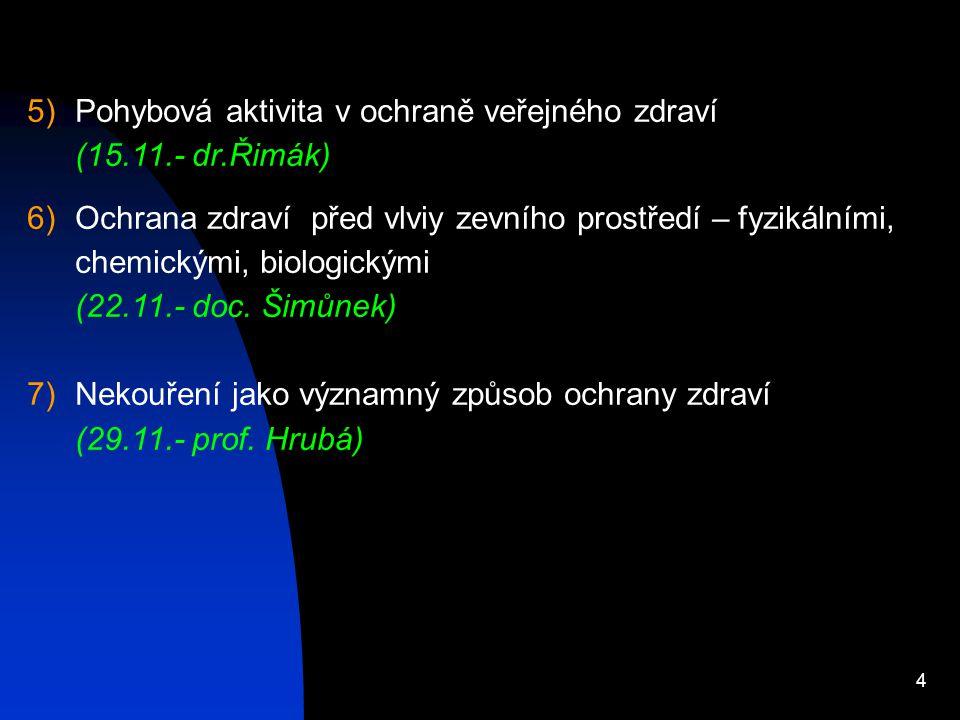 Pohybová aktivita v ochraně veřejného zdraví (15.11.- dr.Řimák)