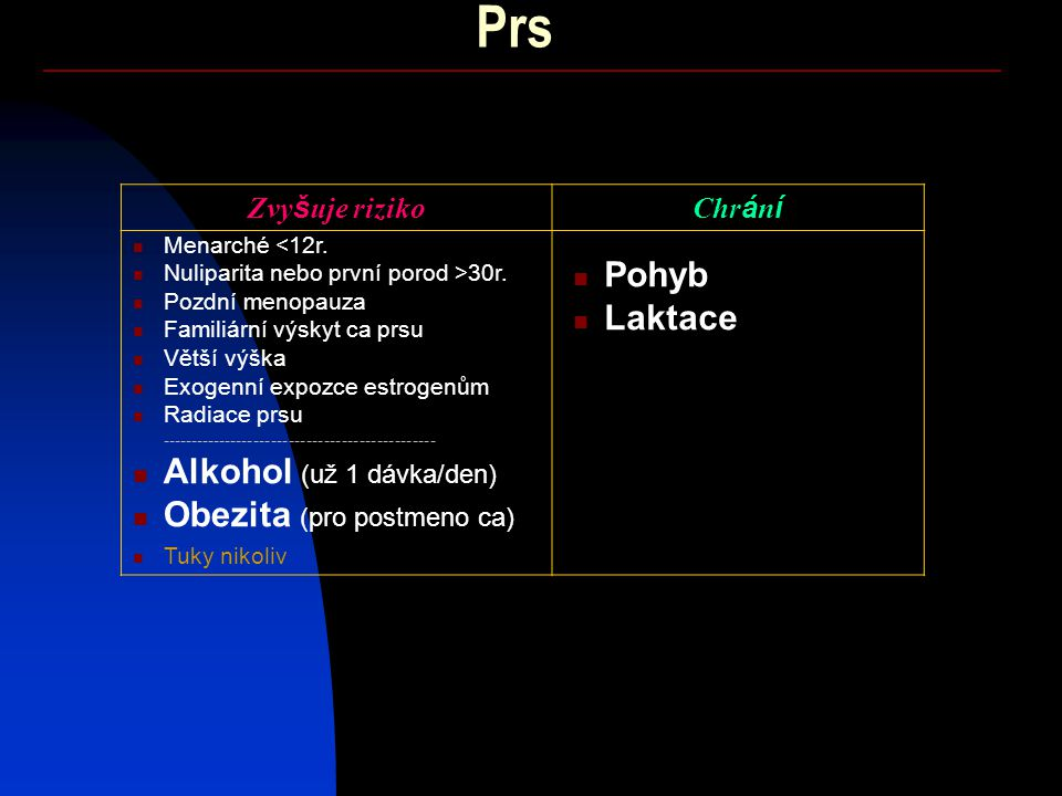 Prs Pohyb Laktace Alkohol (už 1 dávka/den) Obezita (pro postmeno ca)