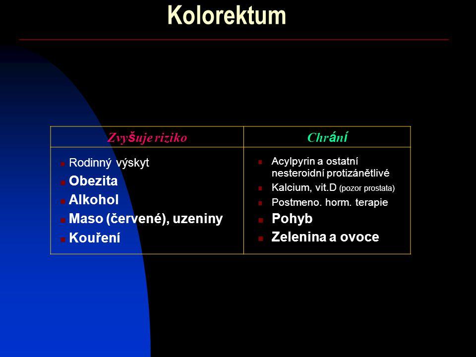 Kolorektum Zvyšuje riziko Chrání Obezita Alkohol