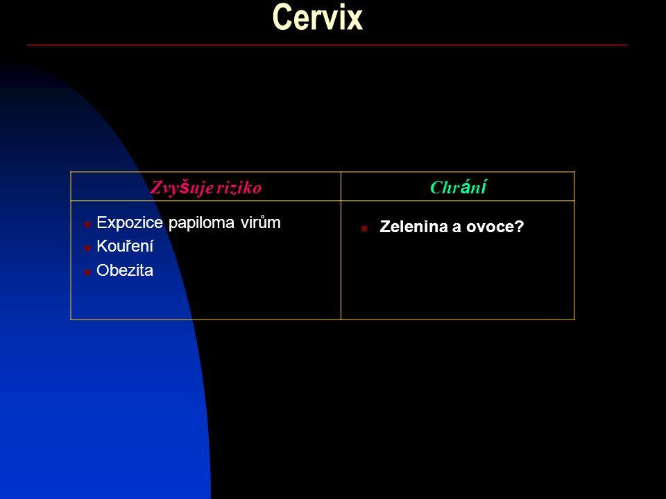 Cervix Zvyšuje riziko Chrání Expozice papiloma virům Zelenina a ovoce