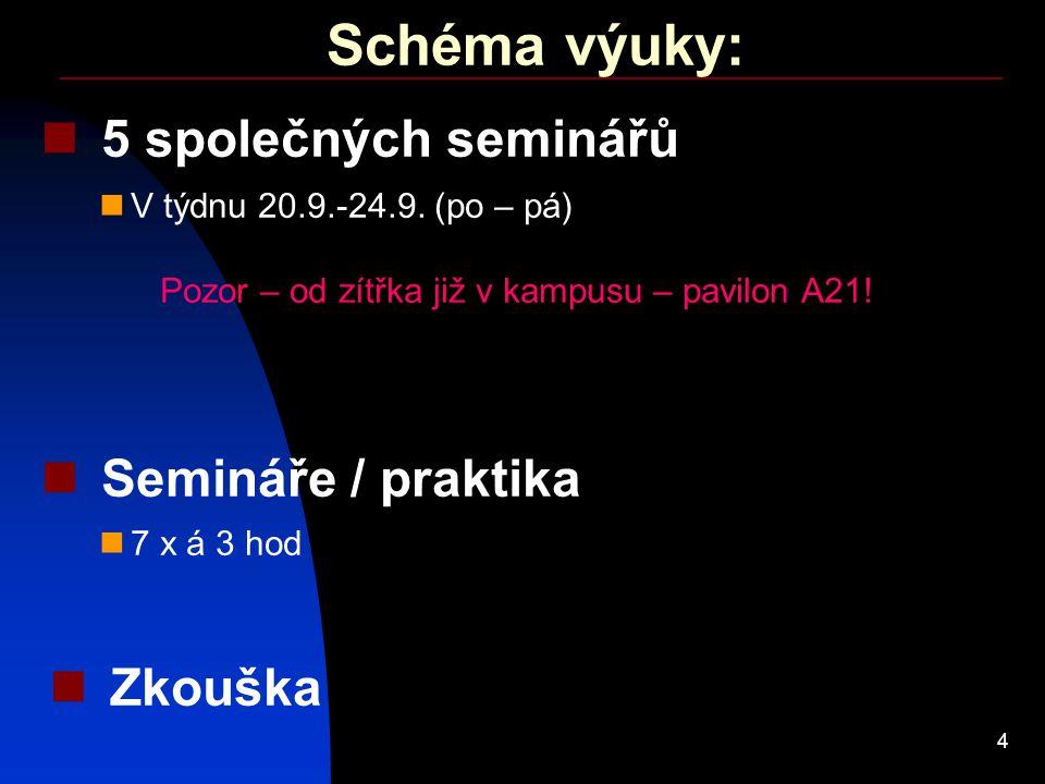 Schéma výuky: 5 společných seminářů Semináře / praktika Zkouška