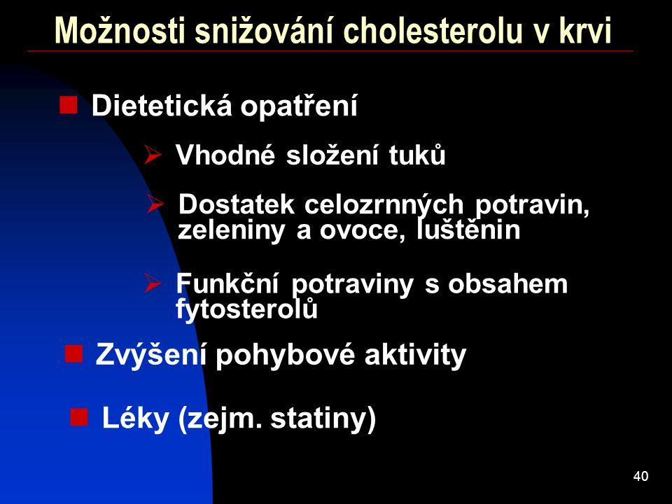 Možnosti snižování cholesterolu v krvi