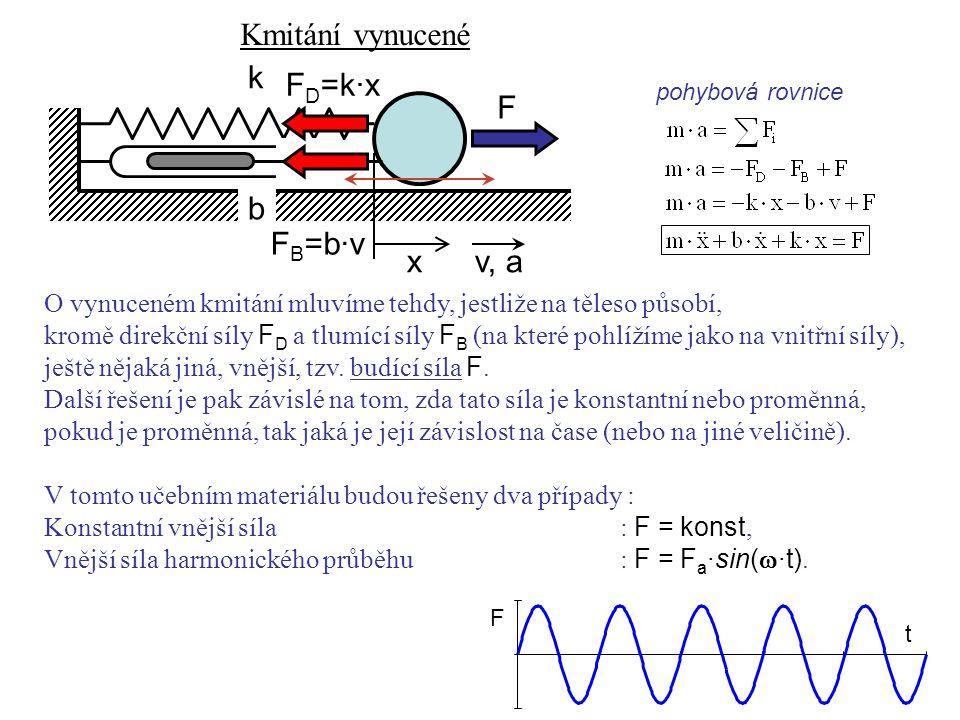 Kmitání vynucené k FD=k·x F b FB=b·v x v, a