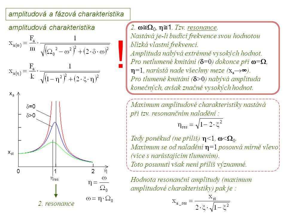 ! Dynamika I, 12. přednáška amplitudová a fázová charakteristika