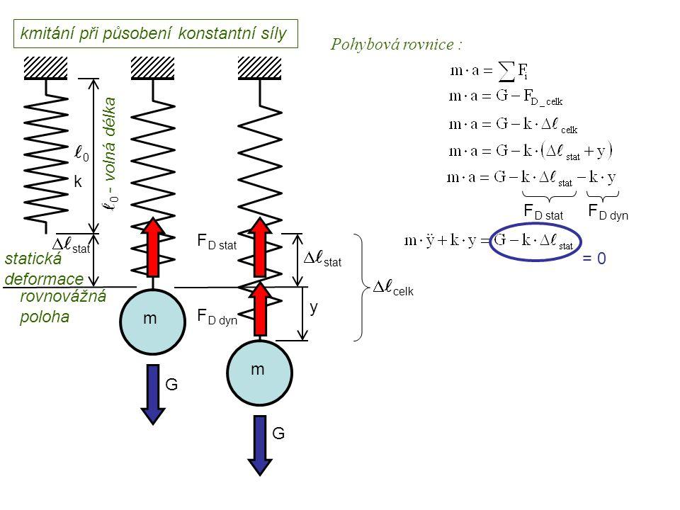 l0 - volná délka l0 Dynamika I, 12. přednáška