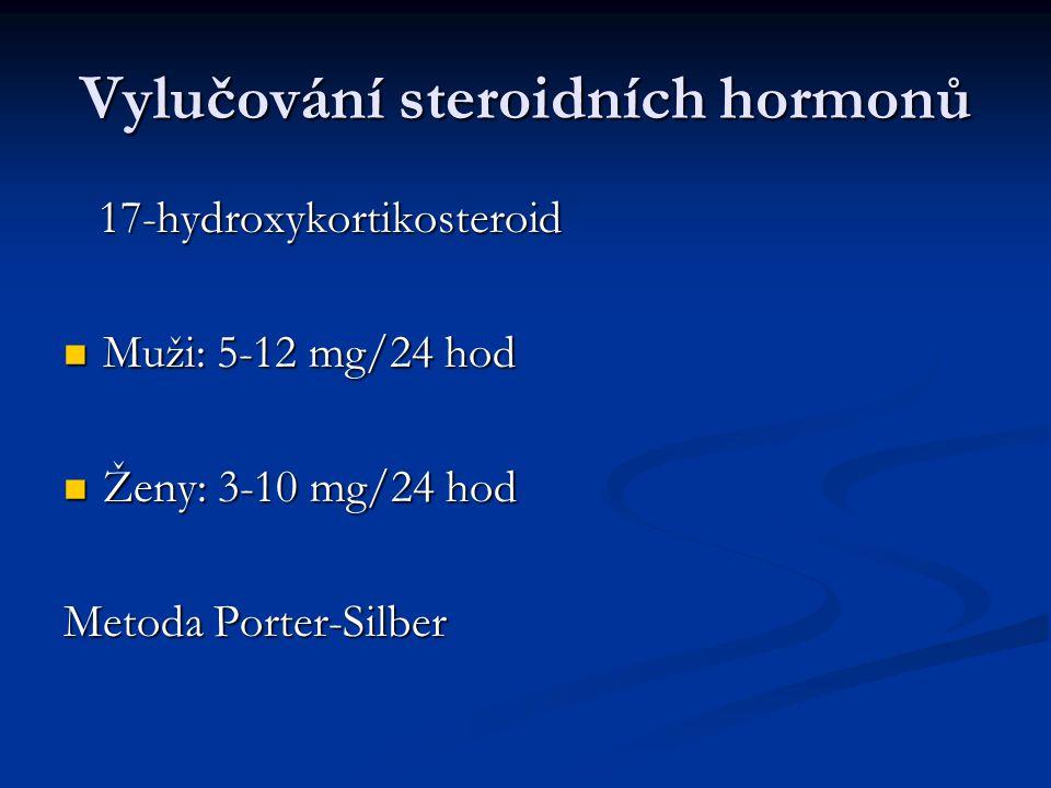 Vylučování steroidních hormonů