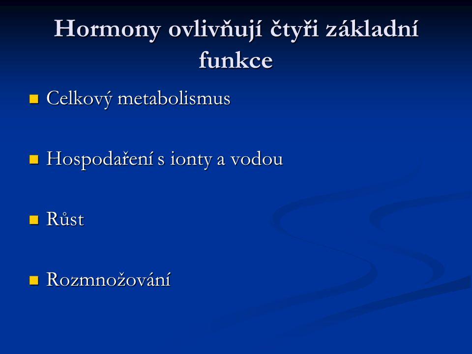 Hormony ovlivňují čtyři základní funkce