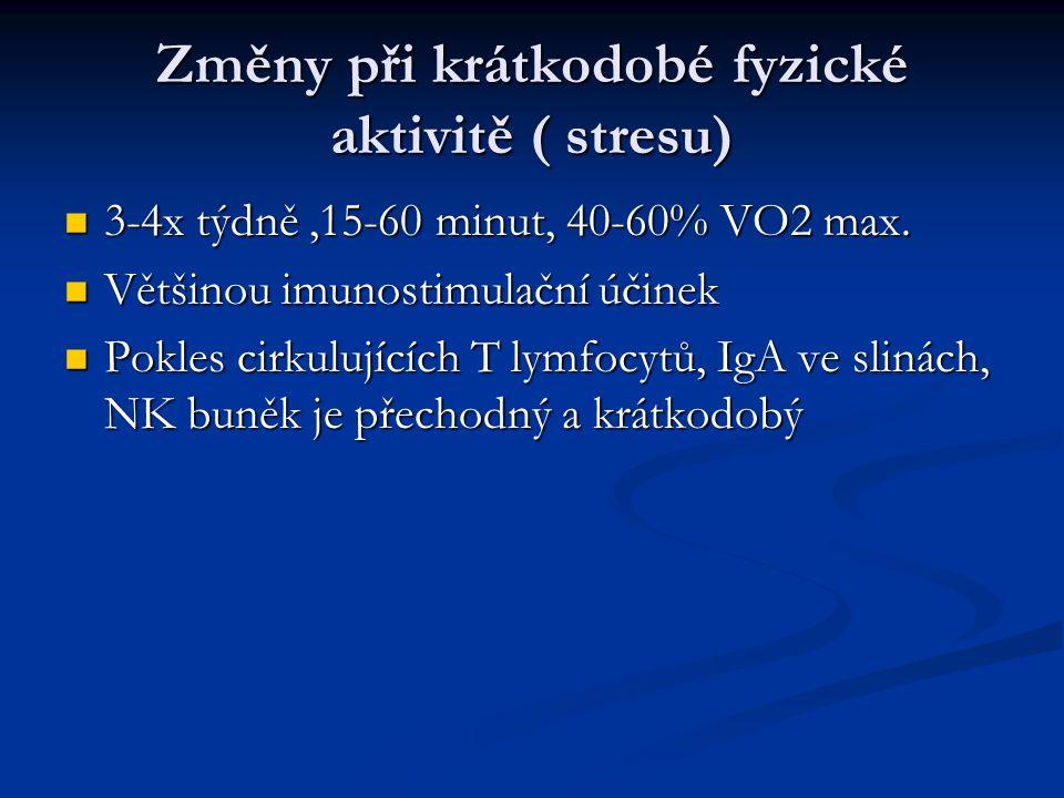 Změny při krátkodobé fyzické aktivitě ( stresu)