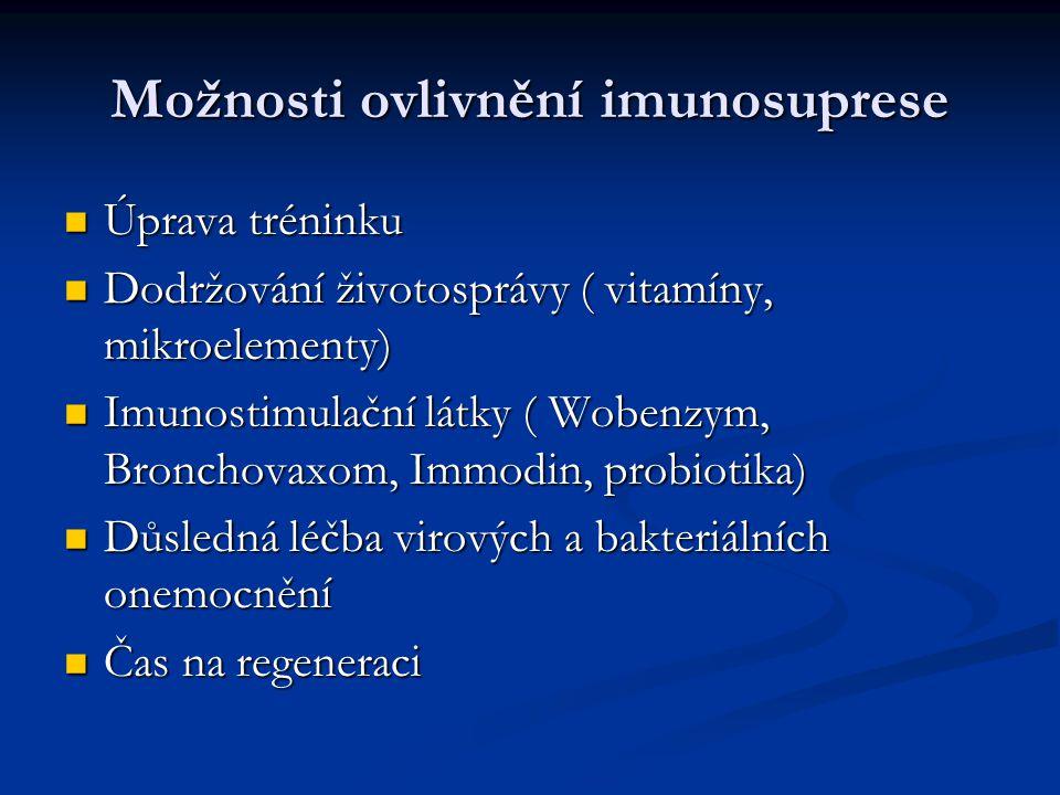 Možnosti ovlivnění imunosuprese