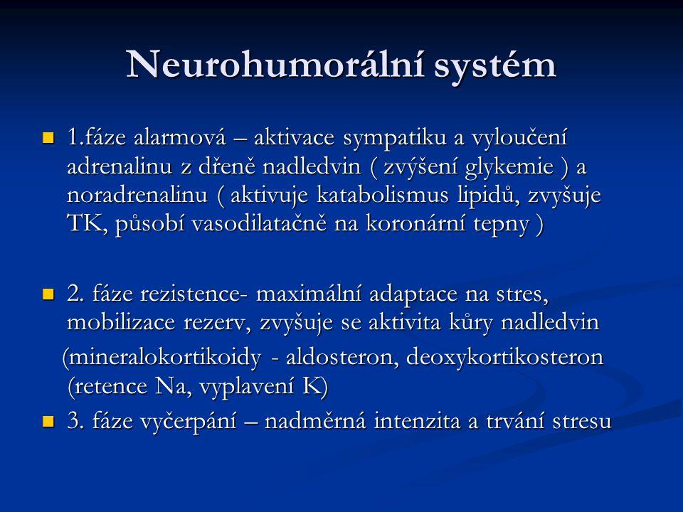 Neurohumorální systém