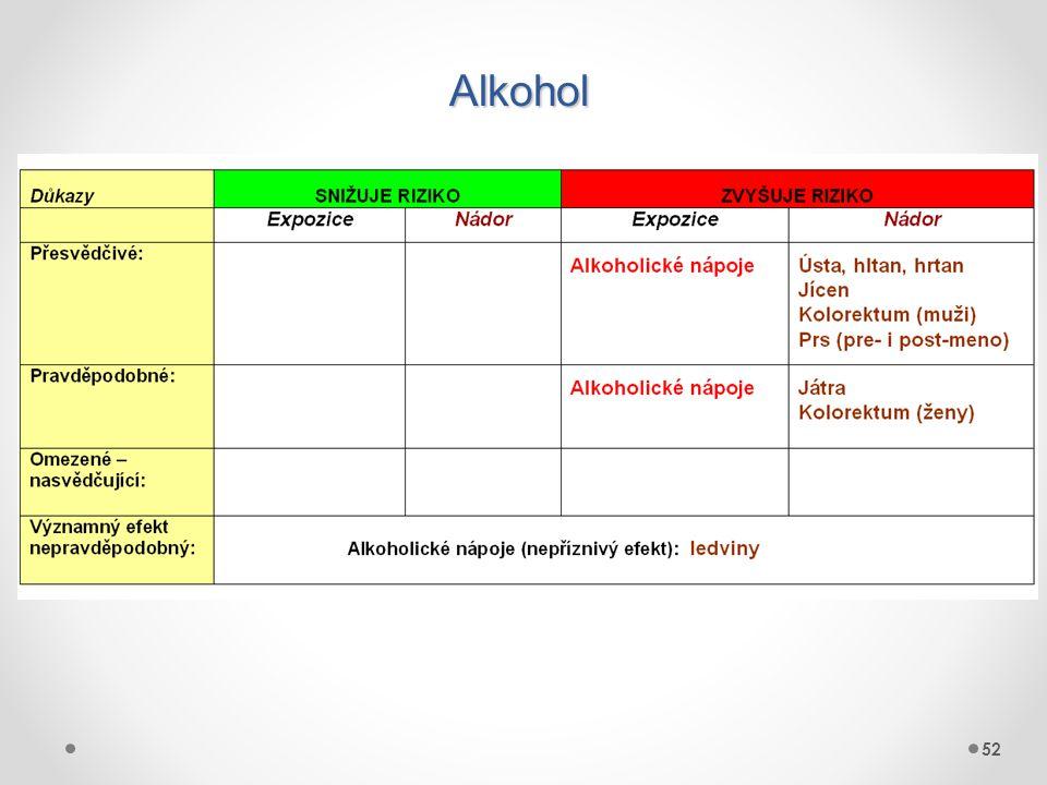Alkohol 52 52