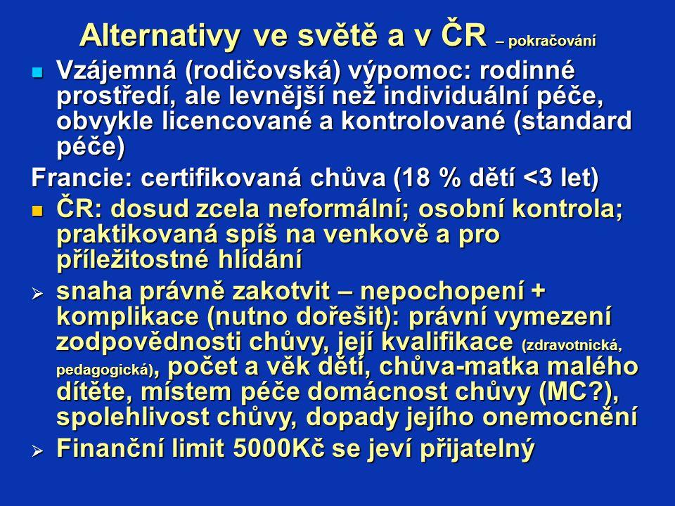 Alternativy ve světě a v ČR – pokračování