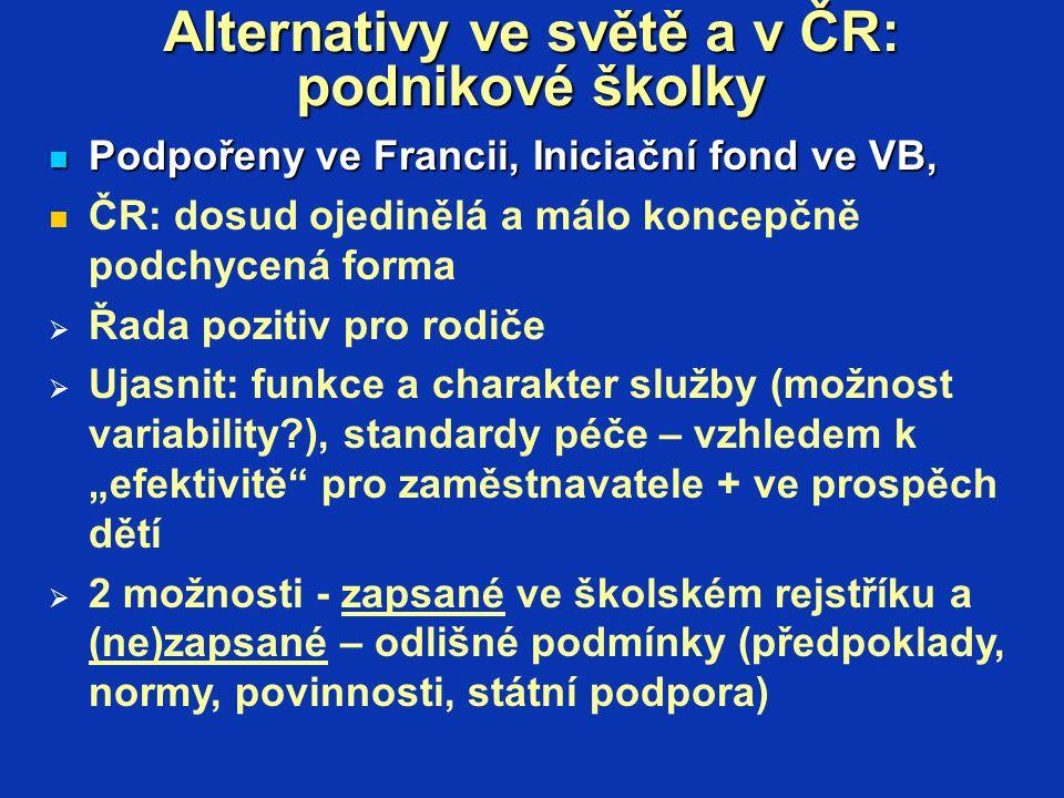 Alternativy ve světě a v ČR: podnikové školky