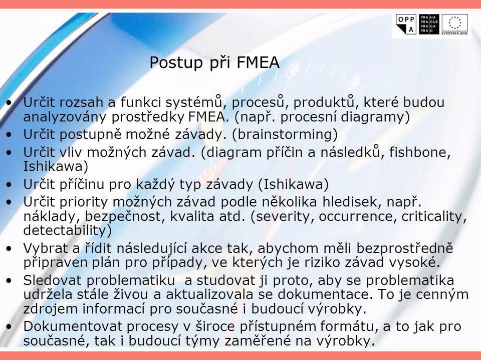 Postup při FMEA Určit rozsah a funkci systémů, procesů, produktů, které budou analyzovány prostředky FMEA. (např. procesní diagramy)