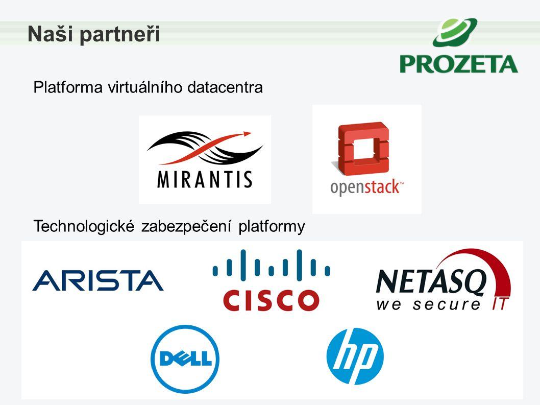 Naši partneři Platforma virtuálního datacentra
