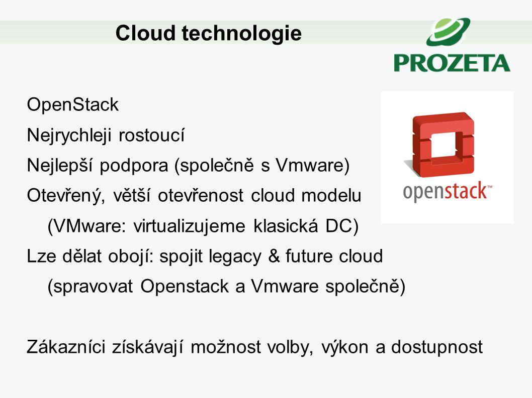 Cloud technologie OpenStack Nejrychleji rostoucí