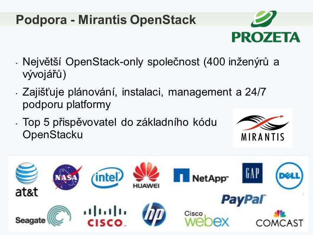 Podpora - Mirantis OpenStack