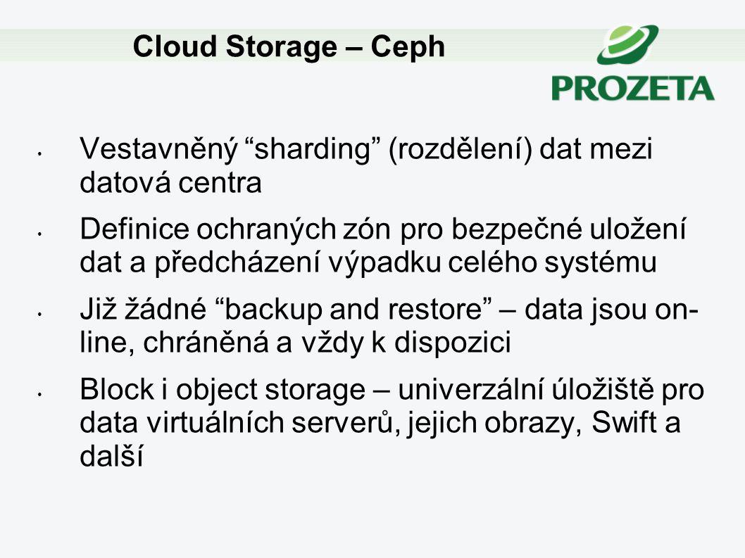 Cloud Storage – Ceph Vestavněný sharding (rozdělení) dat mezi datová centra.