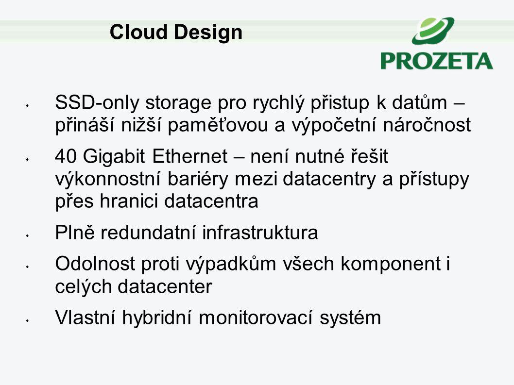 Cloud Design SSD-only storage pro rychlý přistup k datům – přináší nižší paměťovou a výpočetní náročnost.