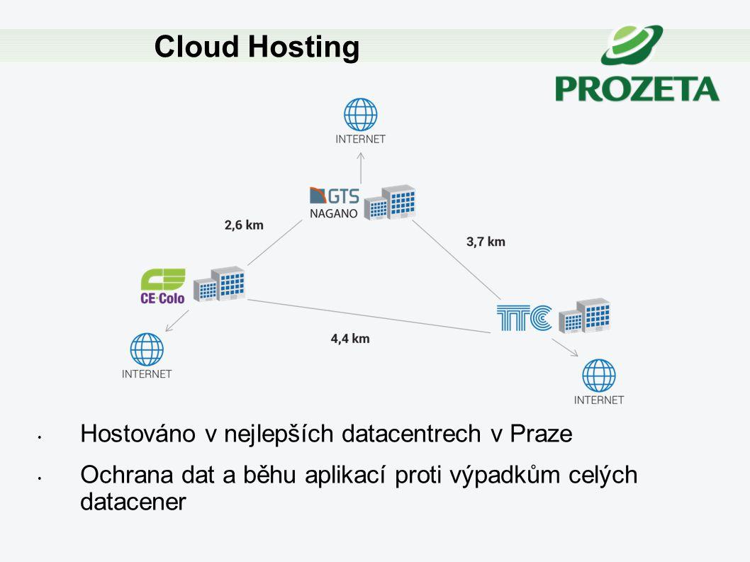 Cloud Hosting Hostováno v nejlepších datacentrech v Praze