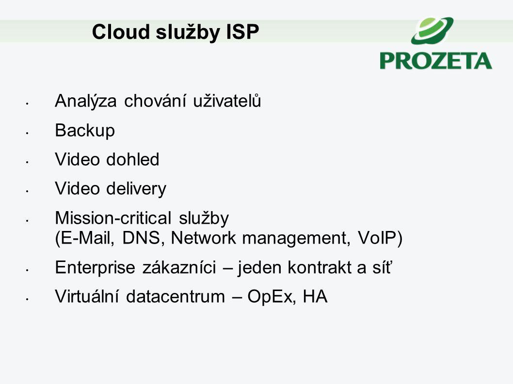 Cloud služby ISP Analýza chování uživatelů Backup Video dohled