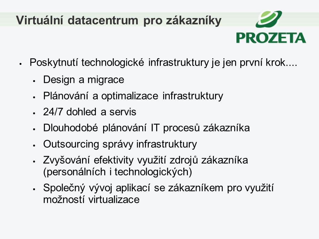 Virtuální datacentrum pro zákazníky