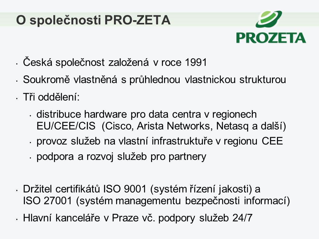 O společnosti PRO-ZETA