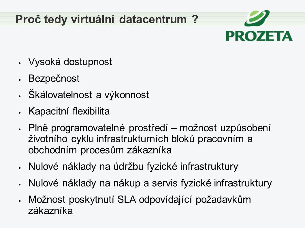 Proč tedy virtuální datacentrum