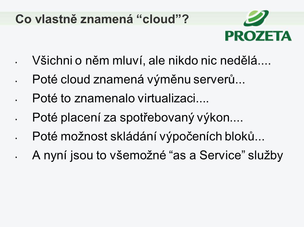 Co vlastně znamená cloud