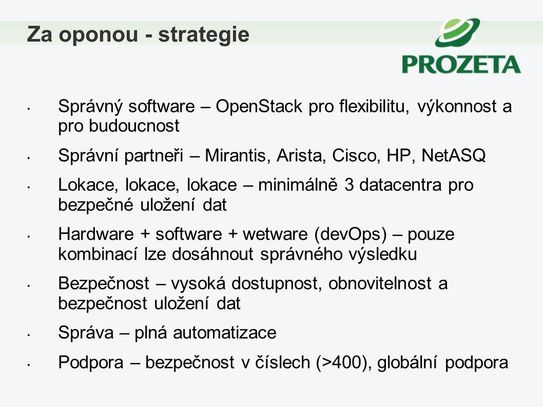 Za oponou - strategie Správný software – OpenStack pro flexibilitu, výkonnost a pro budoucnost.